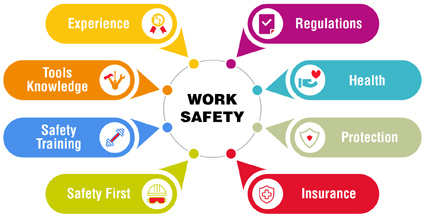 KHSE Work Safety